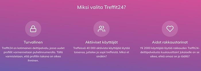 Suomi24 Treffit treffisivusto